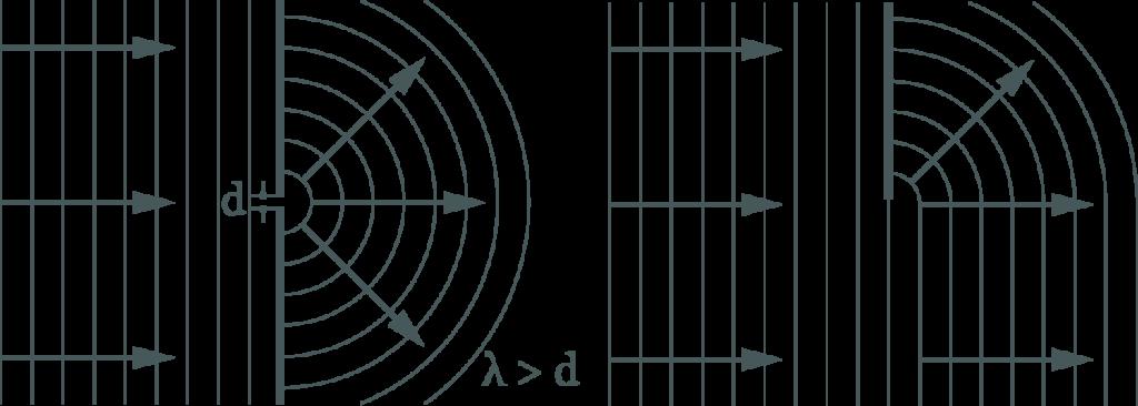 sound_wave_diffraction