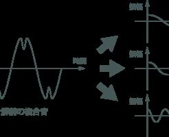sound_analysis2