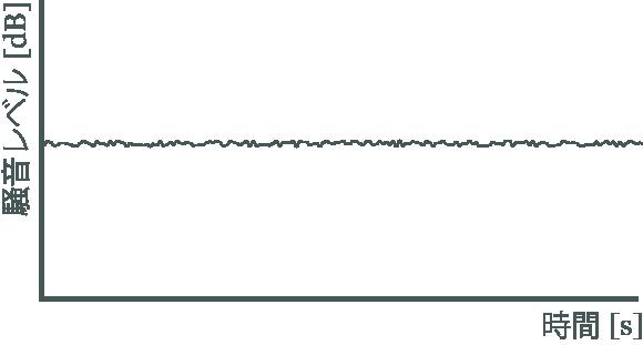 steady_noise